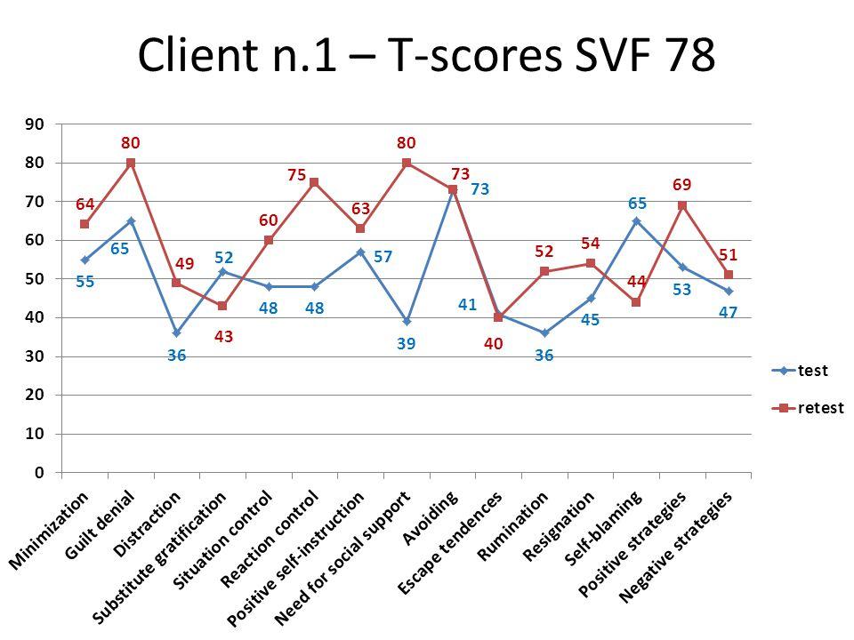 Client n.1 – T-scores SVF 78