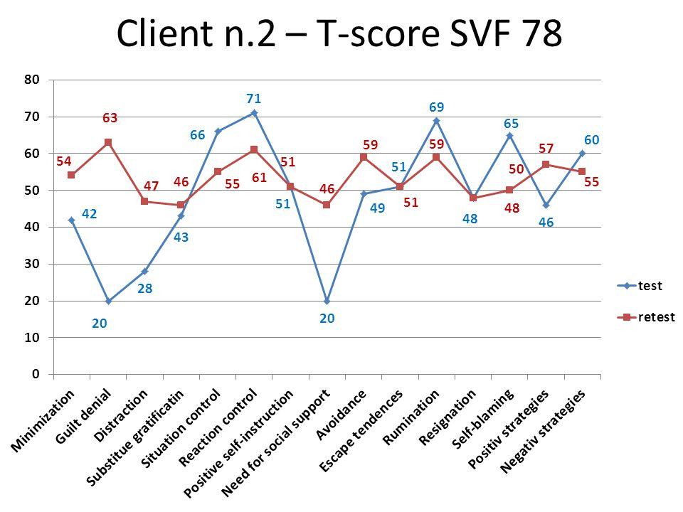 Client n.2 – T-score SVF 78