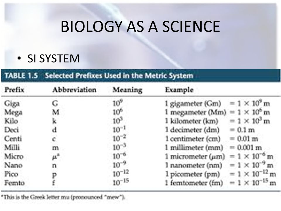 BIOLOGY AS A SCIENCE SI SYSTEM