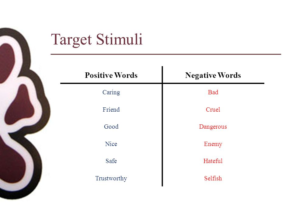 Target Stimuli Positive WordsNegative Words CaringBad FriendCruel GoodDangerous NiceEnemy SafeHateful TrustworthySelfish