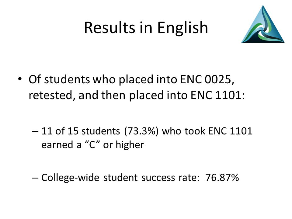 Results in English Of students who placed into ENC 0025, retested, and then placed into ENC 1101: – 11 of 15 students (73.3%) who took ENC 1101 earned a C or higher – College-wide student success rate: 76.87%