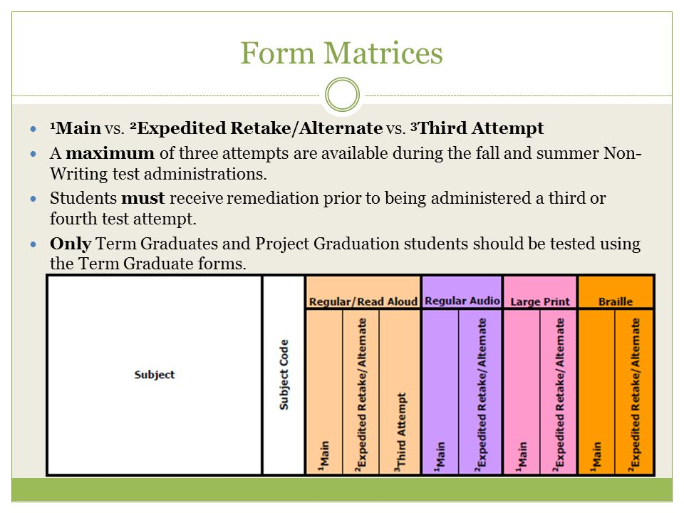 Form Matrices 1 Main vs. 2 Expedited Retake/Alternate vs.