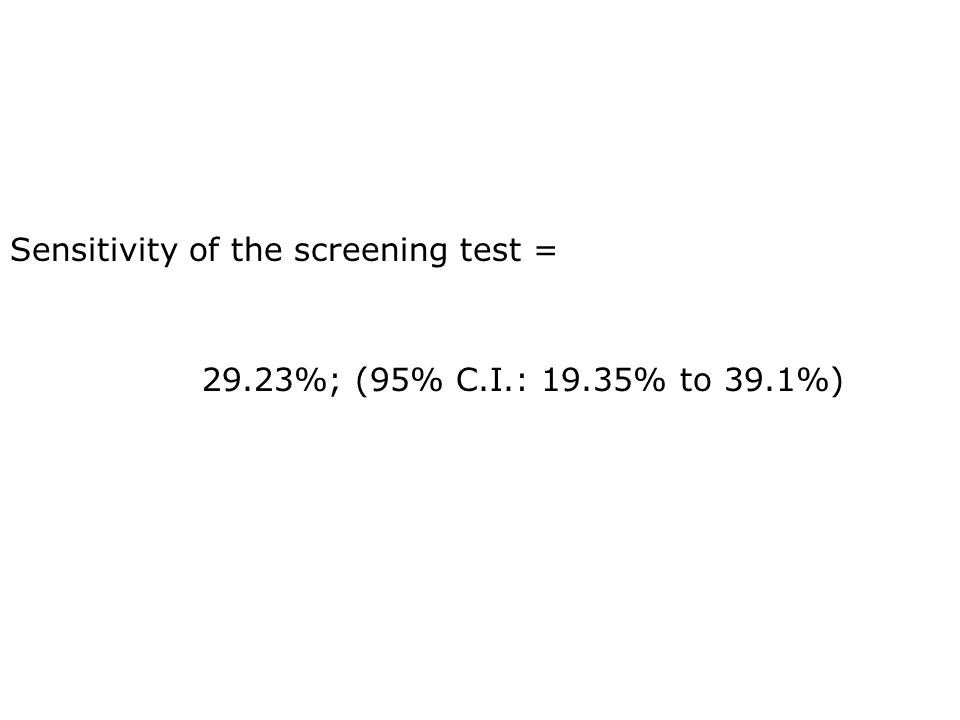 Sensitivity of the screening test = 29.23%; (95% C.I.: 19.35% to 39.1%)