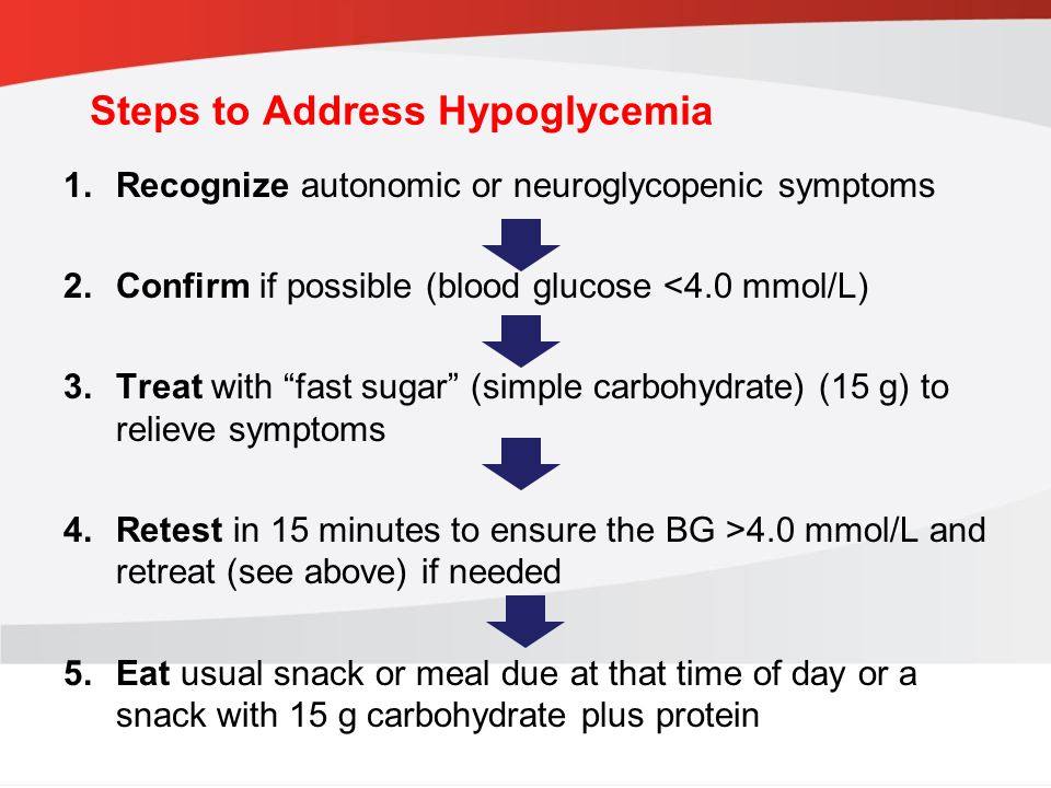 guidelines.diabetes.ca | 1-800-BANTING (226-8464) | diabetes.ca Copyright © 2013 Canadian Diabetes Association Steps to Address Hypoglycemia 1.Recognize autonomic or neuroglycopenic symptoms 2.Confirm if possible (blood glucose <4.0 mmol/L) 3.Treat with fast sugar (simple carbohydrate) (15 g) to relieve symptoms 4.Retest in 15 minutes to ensure the BG >4.0 mmol/L and retreat (see above) if needed 5.Eat usual snack or meal due at that time of day or a snack with 15 g carbohydrate plus protein