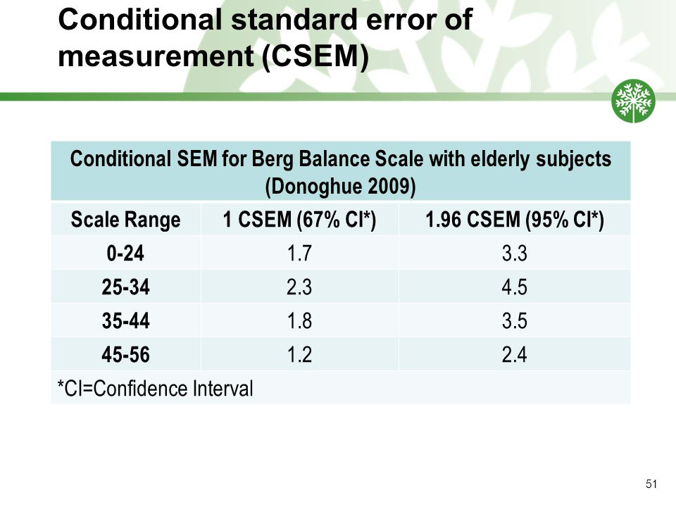 Conditional standard error of measurement (CSEM) Conditional SEM for Berg Balance Scale with elderly subjects (Donoghue 2009) Scale Range1 CSEM (67% CI*)1.96 CSEM (95% CI*) 0-24 1.73.3 25-34 2.34.5 35-44 1.83.5 45-56 1.22.4 *CI=Confidence Interval 51