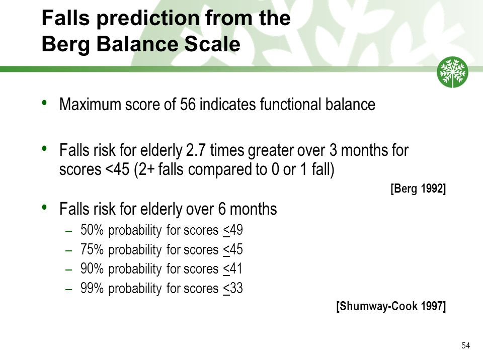 Falls prediction from the Berg Balance Scale Maximum score of 56 indicates functional balance Falls risk for elderly 2.7 times greater over 3 months for scores <45 (2+ falls compared to 0 or 1 fall) [Berg 1992] Falls risk for elderly over 6 months –50% probability for scores <49 –75% probability for scores <45 –90% probability for scores <41 –99% probability for scores <33 [Shumway-Cook 1997] 54
