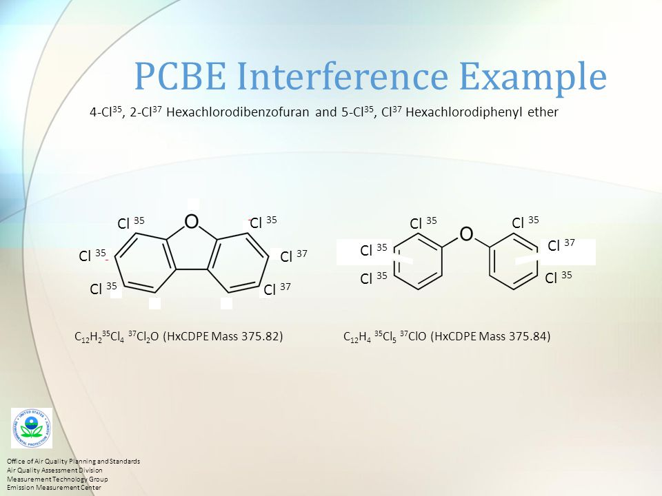 PCBE Interference Example Cl 35 Cl 37 Cl 35 C 12 H 4 35 Cl 5 37 ClO (HxCDPE Mass 375.84) Cl 35 C 12 H 2 35 Cl 4 37 Cl 2 O (HxCDPE Mass 375.82) Cl 35 4-Cl 35, 2-Cl 37 Hexachlorodibenzofuran and 5-Cl 35, Cl 37 Hexachlorodiphenyl ether Cl 35 Cl 37 Office of Air Quality Planning and Standards Air Quality Assessment Division Measurement Technology Group Emission Measurement Center