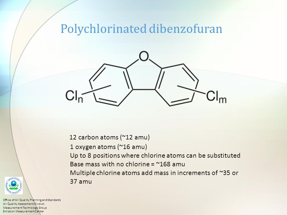 12 carbon atoms (~12 amu) 1 oxygen atoms (~16 amu) Up to 8 positions where chlorine atoms can be substituted Base mass with no chlorine = ~168 amu Multiple chlorine atoms add mass in increments of ~35 or 37 amu Polychlorinated dibenzofuran Office of Air Quality Planning and Standards Air Quality Assessment Division Measurement Technology Group Emission Measurement Center