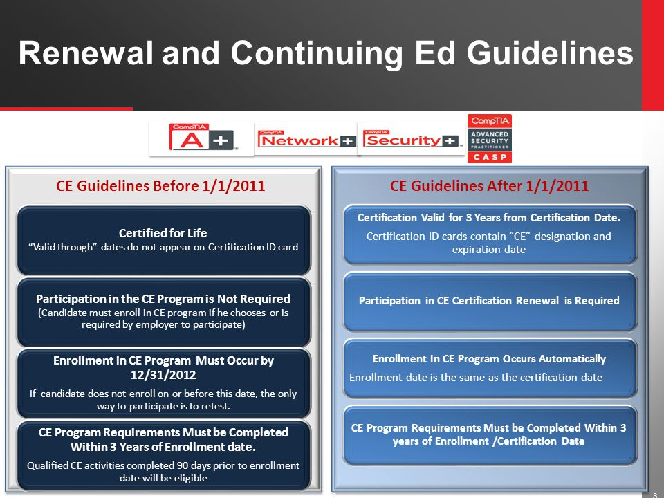 """3 Renewal and Continuing Ed Guidelines Certification Valid for 3 Years from Certification Date. Certification ID cards contain """"CE"""" designation and ex"""