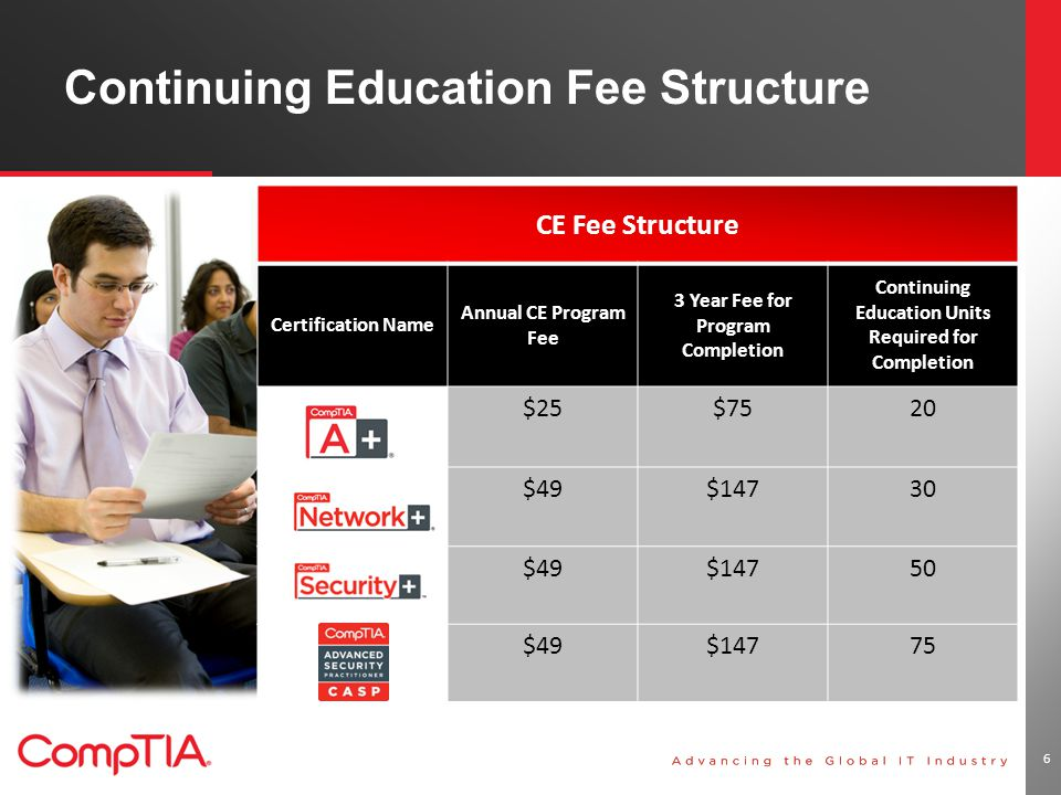 Continuing Education Fee Structure 6 CE Fee Structure Certification Name Annual CE Program Fee 3 Year Fee for Program Completion Continuing Education