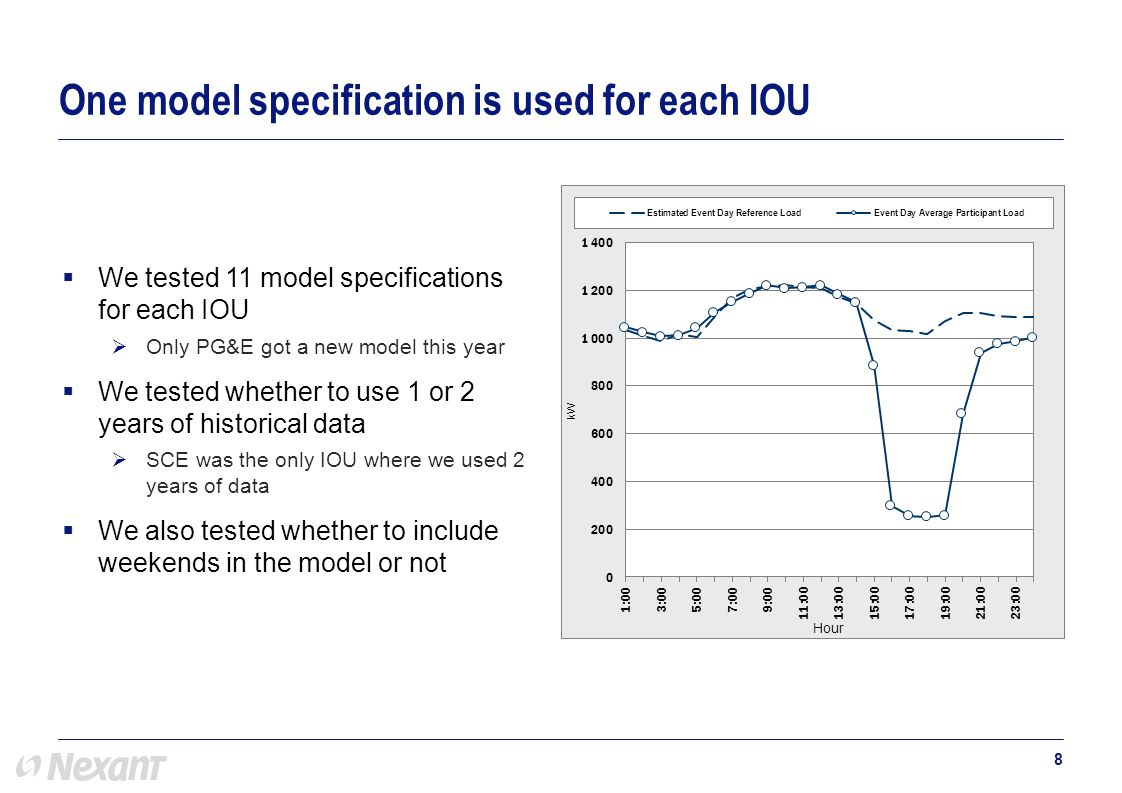  We tested 11 model specifications for each IOU  Only PG&E got a new model this year  We tested whether to use 1 or 2 years of historical data  SCE was the only IOU where we used 2 years of data  We also tested whether to include weekends in the model or not 8 One model specification is used for each IOU