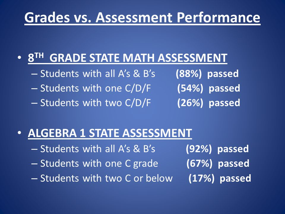 Grades vs. Assessment Performance 8 TH GRADE STATE MATH ASSESSMENT – Students with all A's & B's (88%) passed – Students with one C/D/F (54%) passed –