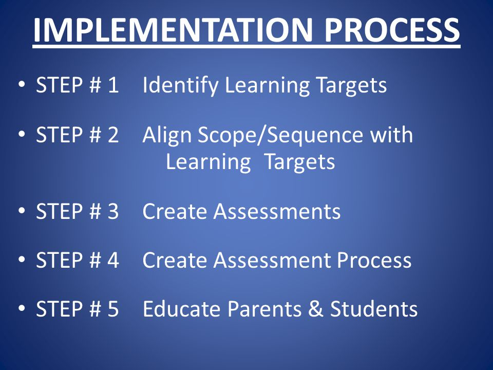 IMPLEMENTATION PROCESS STEP # 1 Identify Learning Targets STEP # 2 Align Scope/Sequence with Learning Targets STEP # 3 Create Assessments STEP # 4 Create Assessment Process STEP # 5 Educate Parents & Students