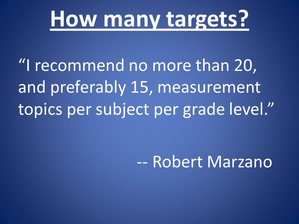 "How many targets? ""I recommend no more than 20, and preferably 15, measurement topics per subject per grade level."" -- Robert Marzano"