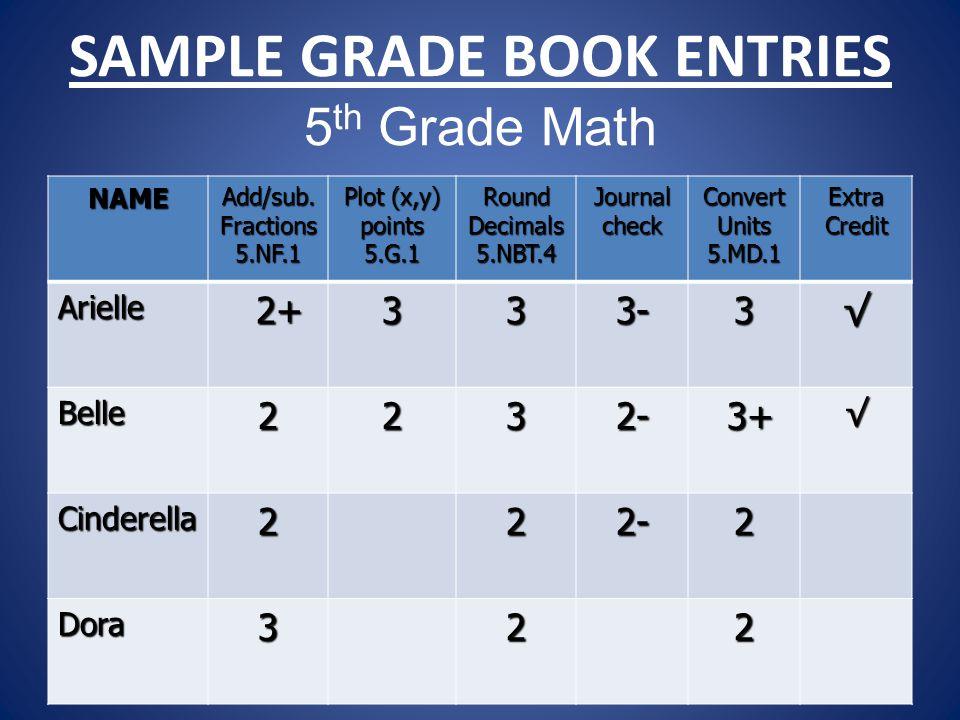 SAMPLE GRADE BOOK ENTRIES 5 th Grade Math NAME Add/sub. Fractions 5.NF.1 Plot (x,y) points 5.G.1 Round Decimals 5.NBT.4 Journalcheck Convert Units 5.M