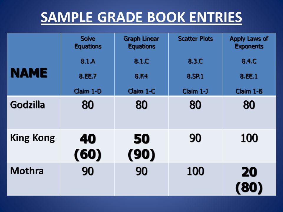 SAMPLE GRADE BOOK ENTRIES NAMESolveEquations8.1.A8.EE.7 Claim 1-D Graph Linear Equations 8.1.C8.F.4 Claim 1-C Scatter Plots 8.3.C8.SP.1 Claim 1-J Appl