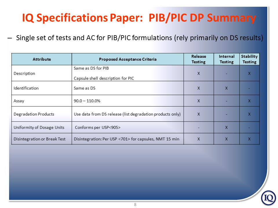 8 – Single set of tests and AC for PIB/PIC formulations (rely primarily on DS results) AttributeProposed Acceptance Criteria Release Testing Internal Testing Stability Testing Description Same as DS for PIB Capsule shell description for PIC X-X IdentificationSame as DSXX- Assay90.0 – 110.0%X-X Degradation ProductsUse data from DS release (list degradation products only)X-X Uniformity of Dosage Units Conforms per USP -X- Disintegration or Break TestDisintegration: Per USP for capsules, NMT 15 minXXX IQ Specifications Paper: PIB/PIC DP Summary