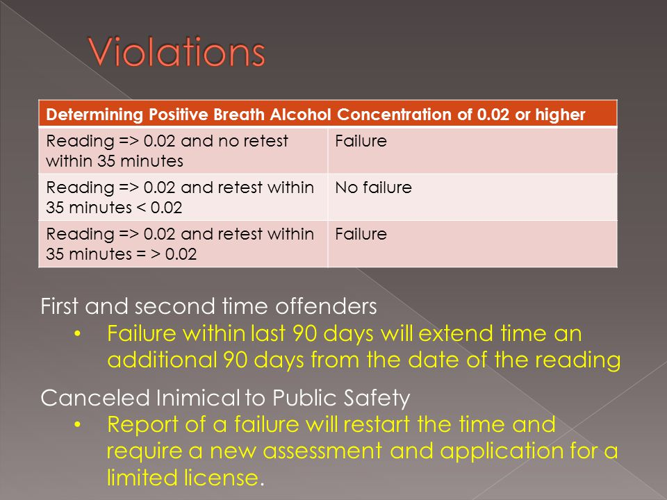 Determining Positive Breath Alcohol Concentration of 0.02 or higher Reading => 0.02 and no retest within 35 minutes Failure Reading => 0.02 and retest within 35 minutes < 0.02 No failure Reading => 0.02 and retest within 35 minutes = > 0.02 Failure First and second time offenders Failure within last 90 days will extend time an additional 90 days from the date of the reading Canceled Inimical to Public Safety Report of a failure will restart the time and require a new assessment and application for a limited license.