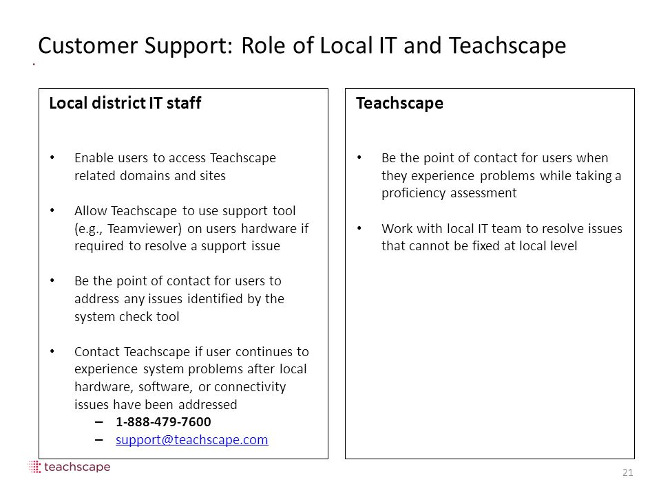 Customer Support: Role of Local IT and Teachscape 21 Local district IT staff Enable users to access Teachscape related domains and sites Allow Teachsc