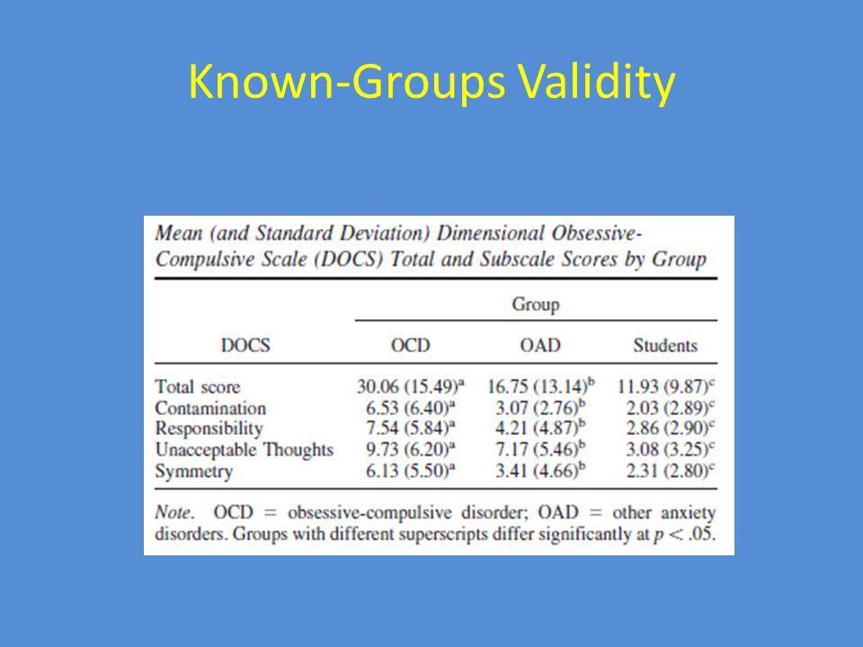 Known-Groups Validity