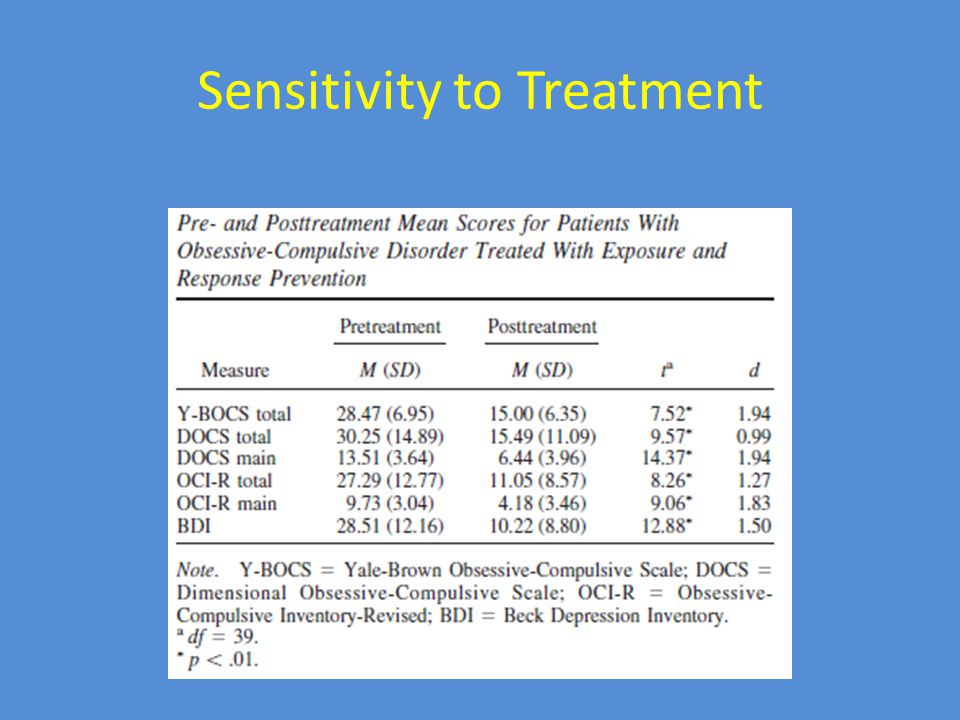 Sensitivity to Treatment