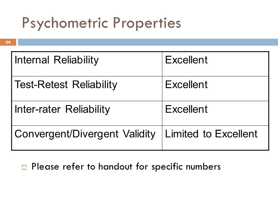 Psychometric Properties  Please refer to handout for specific numbers Internal ReliabilityExcellent Test-Retest ReliabilityExcellent Inter-rater Reli