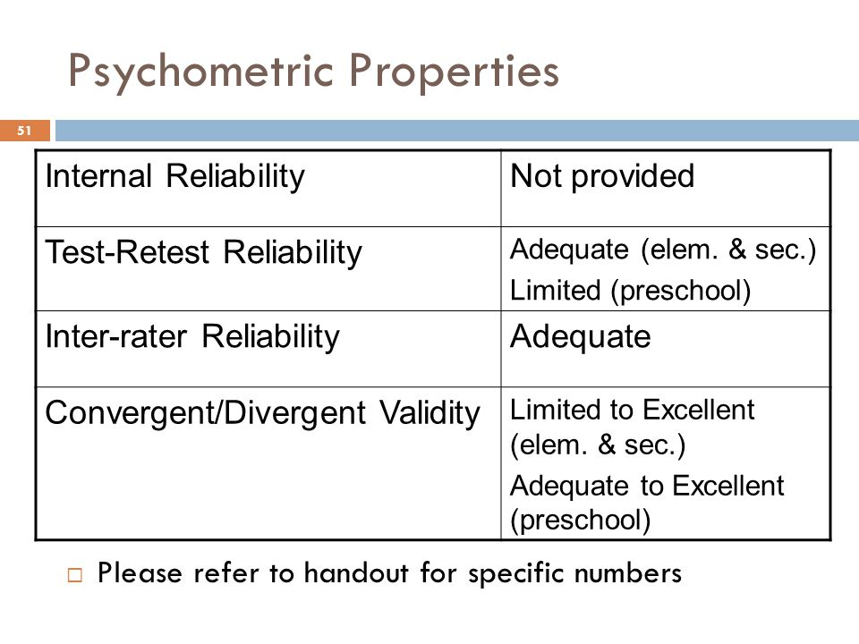 Psychometric Properties  Please refer to handout for specific numbers Internal ReliabilityNot provided Test-Retest Reliability Adequate (elem. & sec.