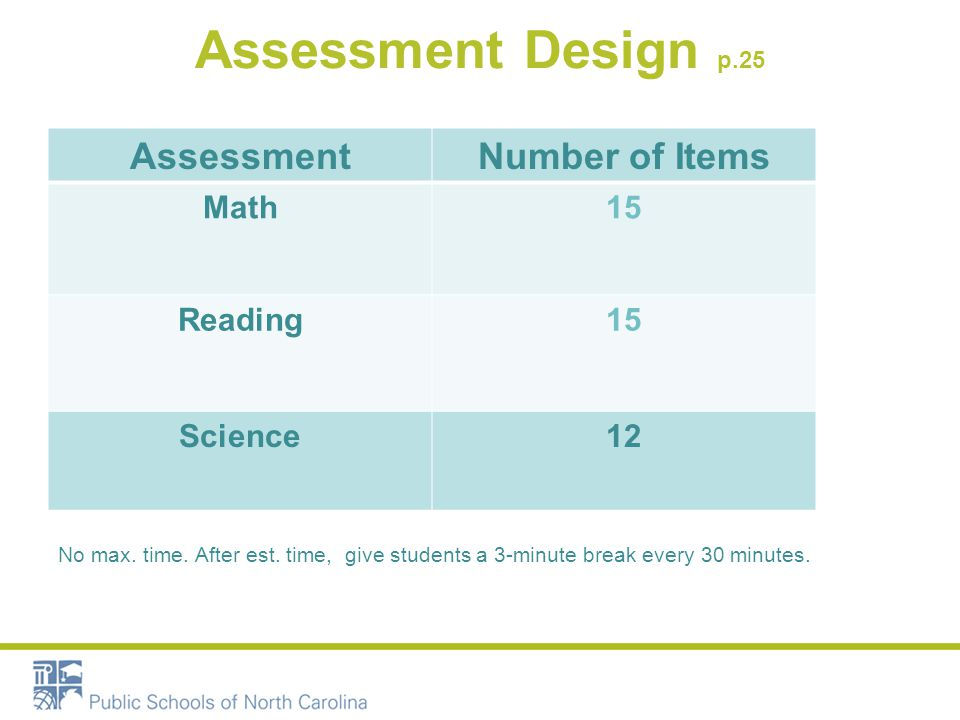 Assessment Design p.25 AssessmentNumber of Items Math15 Reading15 Science12 No max.