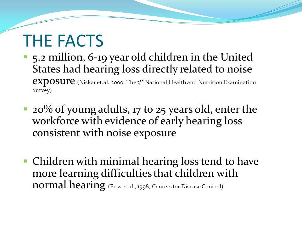 Hearing loss hits 1 in 5 U.S.
