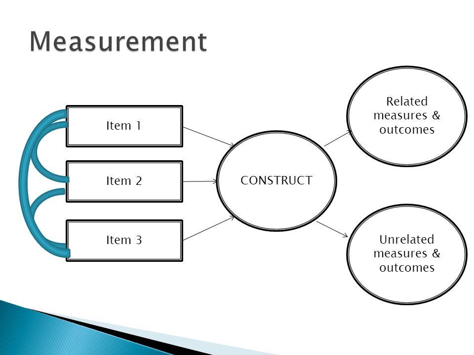 Item 1 Item 2 Item 3 CONSTRUCT Related measures & outcomes Unrelated measures & outcomes
