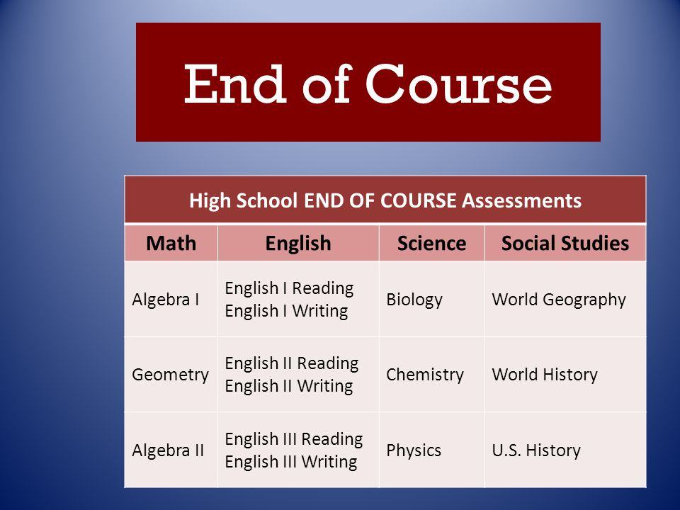 End of Course How many? High School END OF COURSE Assessments MathEnglishScienceSocial Studies Algebra I English I Reading English I Writing BiologyWo