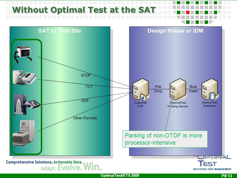 P# 13 OptimalTest/ETS 2009 Parsing of non-OTDF is more processor-intensive