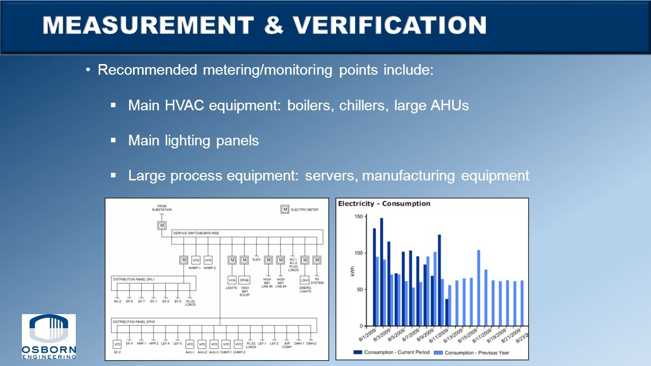 Recommended metering/monitoring points include:  Main HVAC equipment: boilers, chillers, large AHUs  Main lighting panels  Large process equipment: