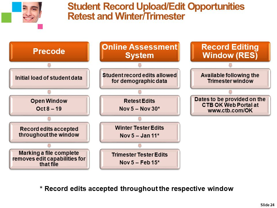 Student Record Editing Opportunities Student Record Upload/Edit Opportunities Retest and Winter/Trimester Slide 24 Precode Initial load of student dat