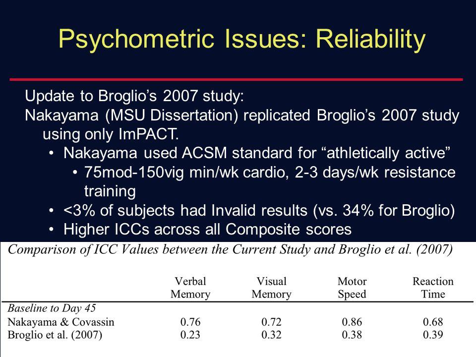 Psychometric Issues: Reliability Update to Broglio's 2007 study: Nakayama (MSU Dissertation) replicated Broglio's 2007 study using only ImPACT.