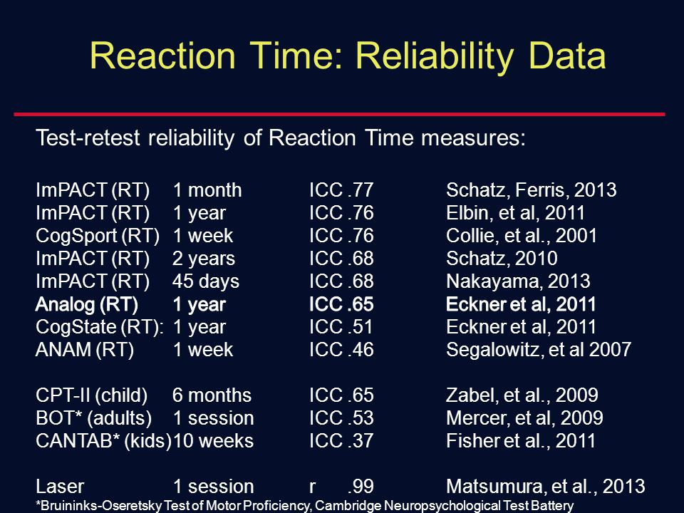 Reaction Time: Reliability Data