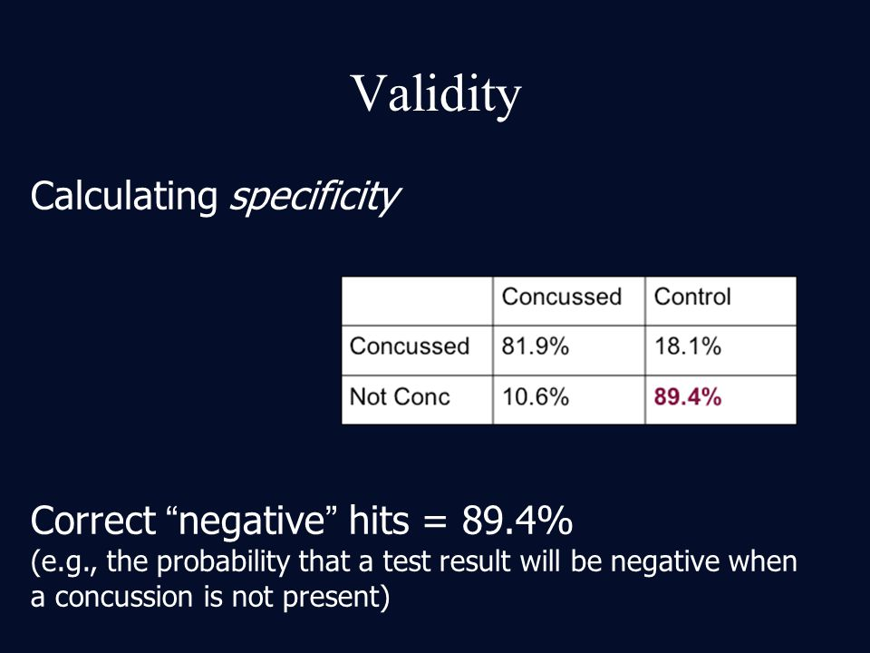 Validity Calculating specificity Correct negative hits = 89.4% (e.g., the probability that a test result will be negative when a concussion is not present)