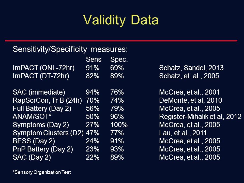 Sensitivity/Specificity measures: SensSpec.