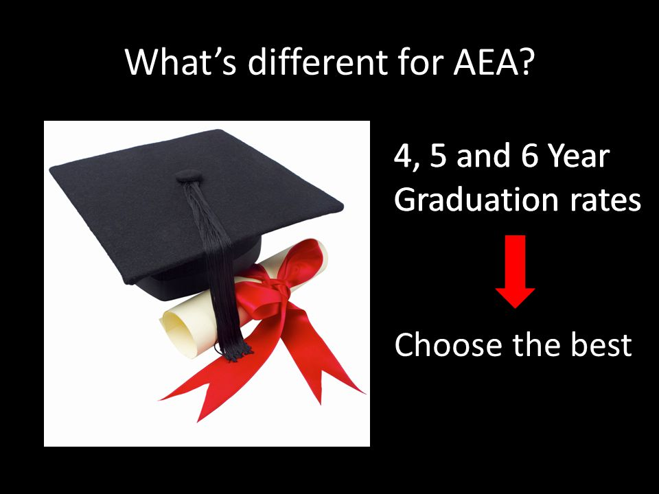 What's different for AEA.