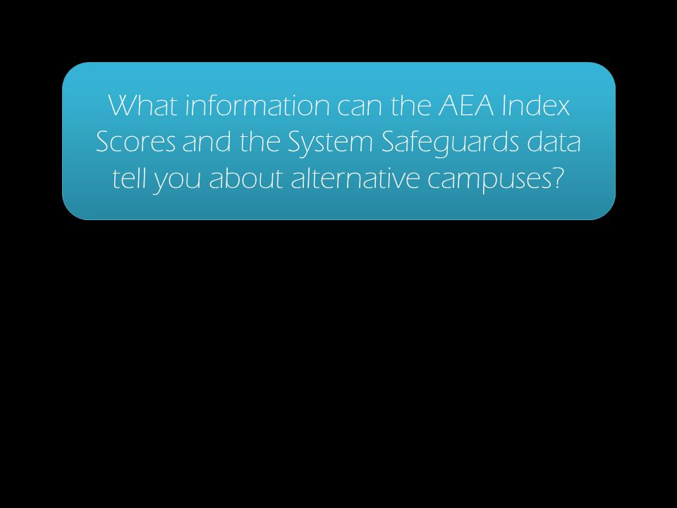 What information can the AEA Index Scores and the System Safeguards data tell you about alternative campuses