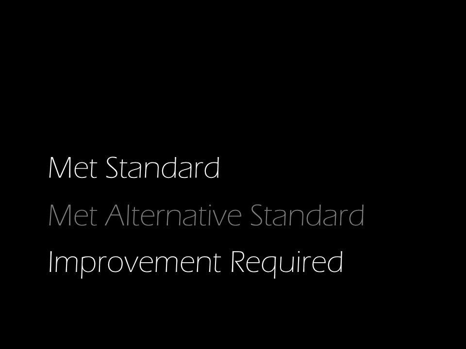 Met Standard Met Alternative Standard Improvement Required