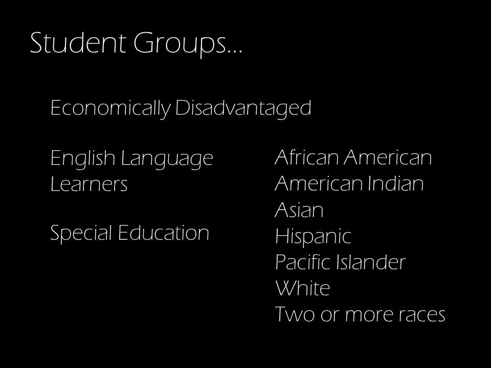 English Language Learners Student Groups… Economically Disadvantaged African American American Indian Asian Hispanic Pacific Islander White Two or more races Special Education