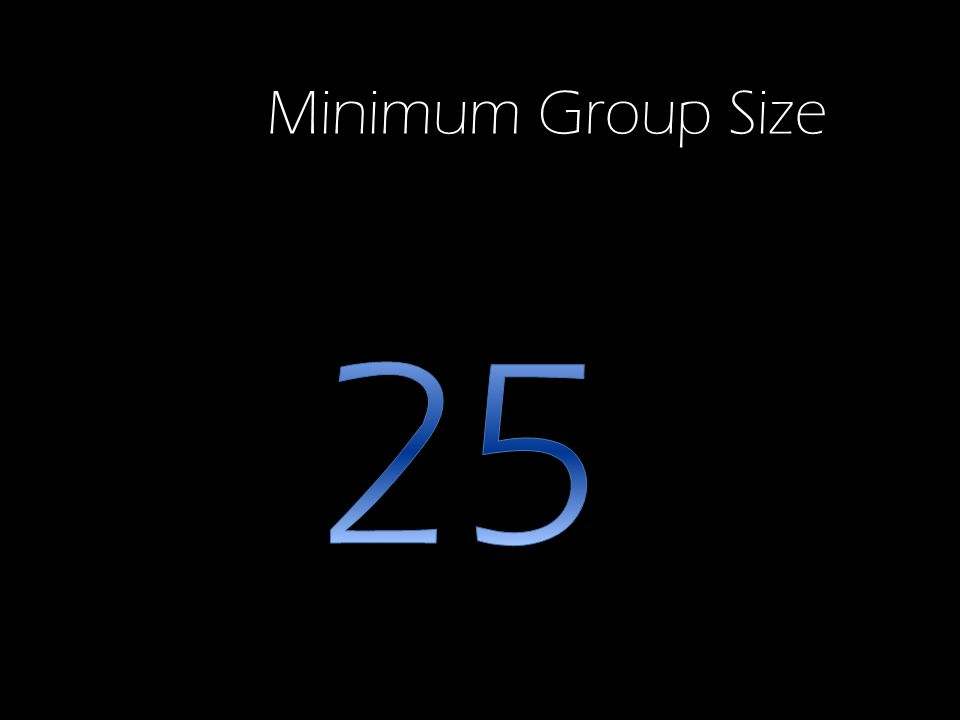 Minimum Group Size