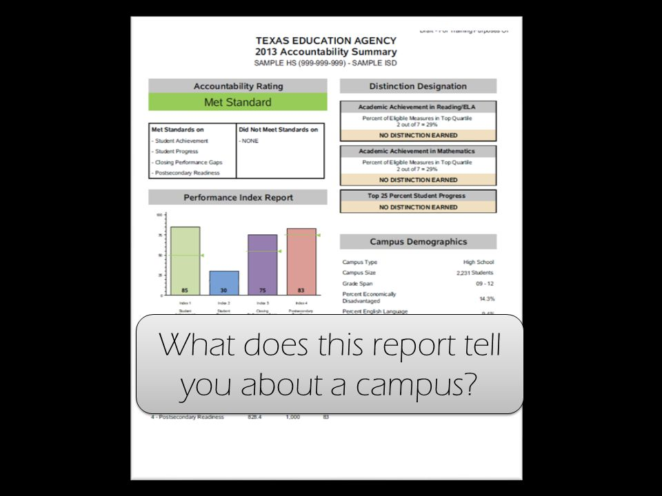What does this report tell you about a campus?