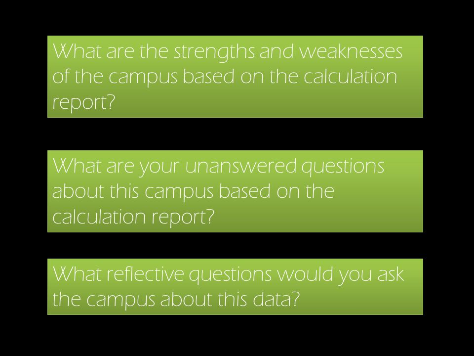 What are the strengths and weaknesses of the campus based on the calculation report.