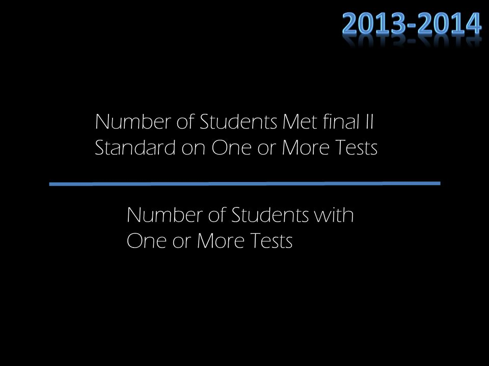 Number of Students Met final II Standard on One or More Tests Number of Students with One or More Tests