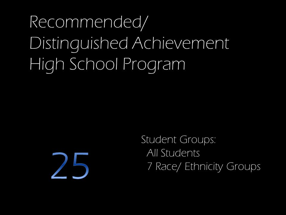Student Groups: All Students 7 Race/ Ethnicity Groups Recommended/ Distinguished Achievement High School Program