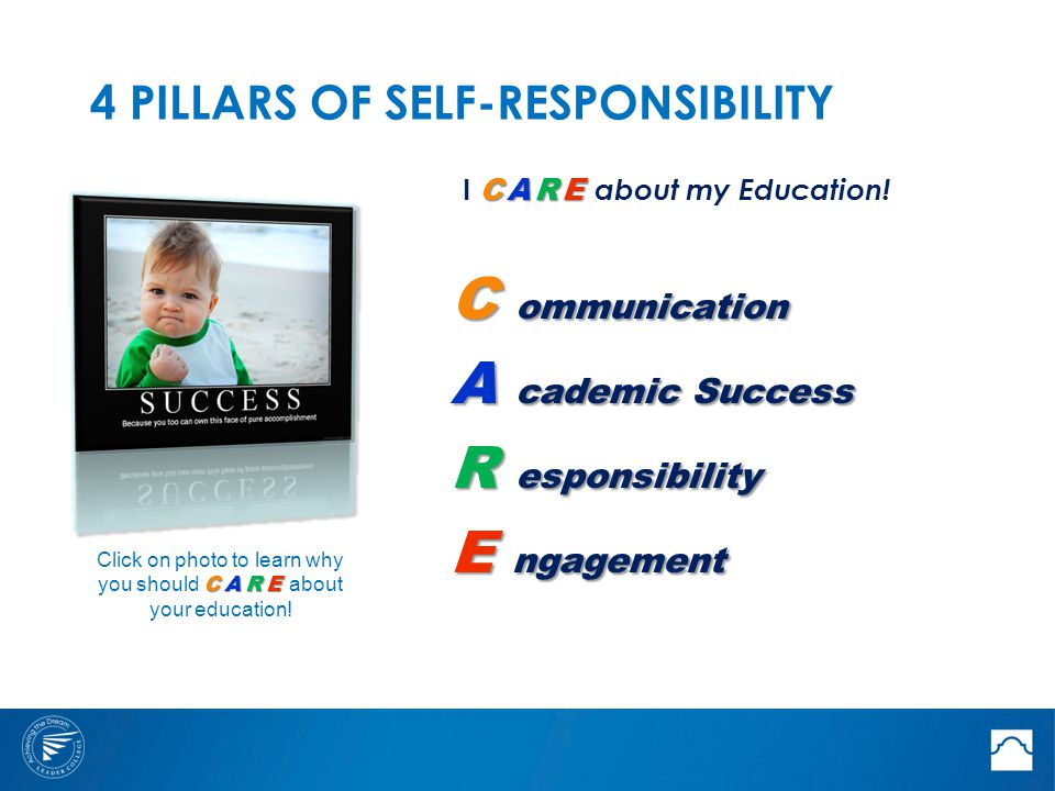 4 PILLARS OF SELF-RESPONSIBILITY CARE I CARE about my Education! C ommunication A cademic Success R esponsibility E ngagement CARE Click on photo to l