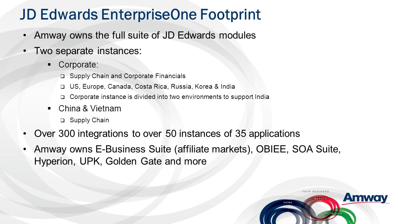 JD Edwards EnterpriseOne Footprint Amway owns the full suite of JD Edwards modules Two separate instances:  Corporate:  Supply Chain and Corporate F