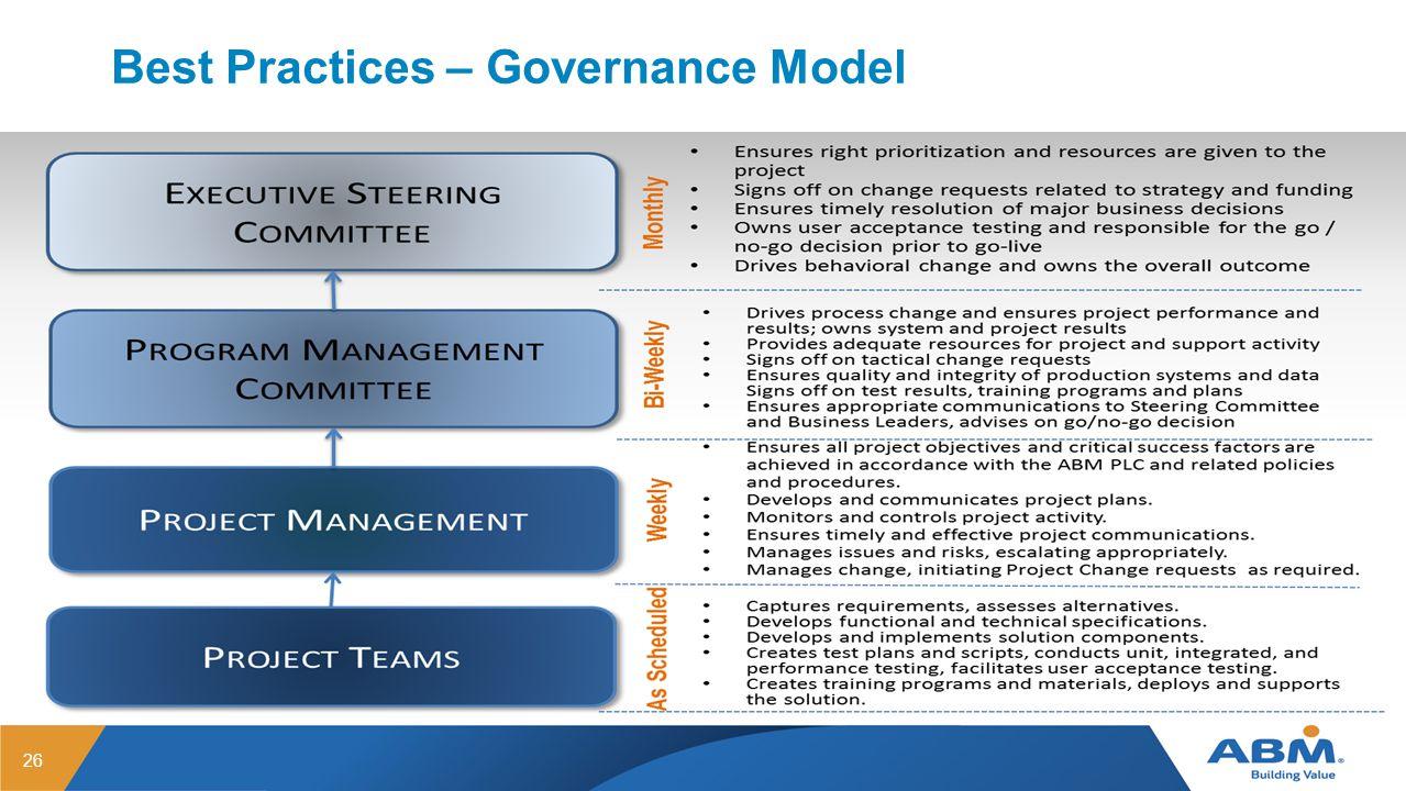 Best Practices – Governance Model 26